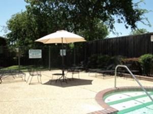 Pool at Listing #150801