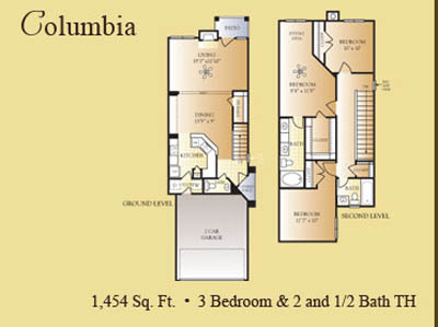 1,454 sq. ft. Columbia floor plan