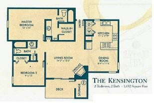 1,032 sq. ft. Kensington floor plan