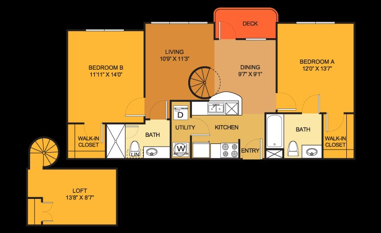 1,020 sq. ft. B3LOFT floor plan